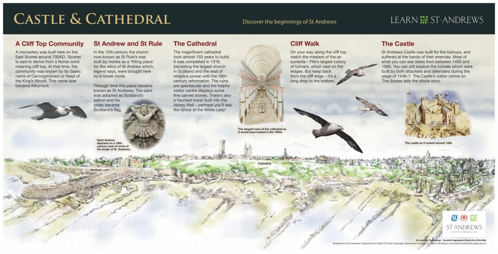 st_andrews_cathedral_FINAL